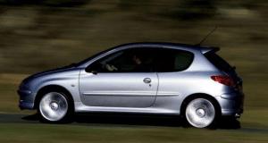 allumer les feux de brouillard avant sur Peugeot 206
